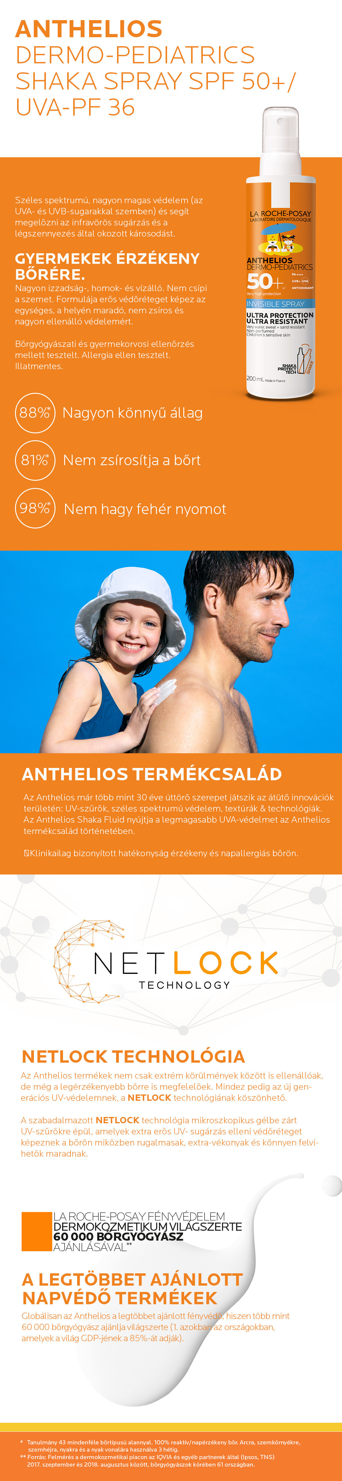 La Roche-Posay Anthelios Dermo-Pediatrics Gyermek Shaka Spray SPF50+